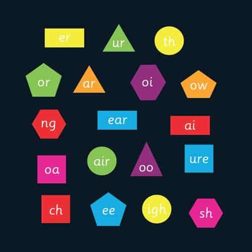 Phonic Shapes Playground Markings