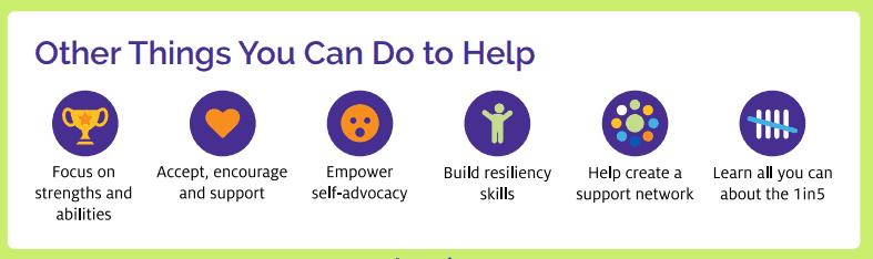 Ways to Help Children with Dyslexia - Schoolscapes Teacher Resources
